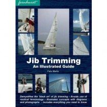 Jib Trimming - An Illustrated Guide